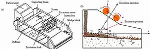 Dynamical Model And Simulation On Variable Linear Shale Shaker
