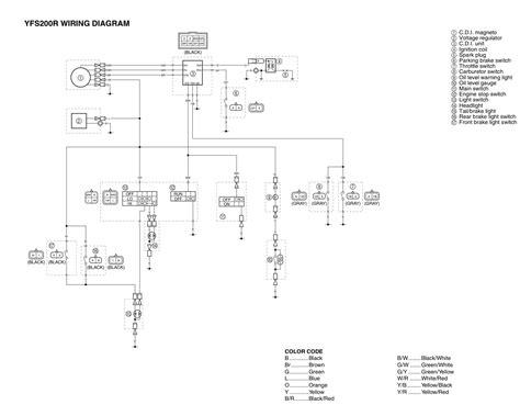 yamaha timberwolf 250 wiring diagram furthermore yamaha blaster wiring circuit diagram template
