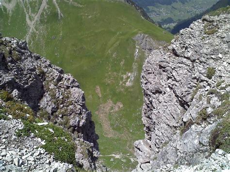 Wanderung Rund Um Den Widderstein • Kleinwalsertal • Karte