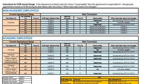 hrs top  excel spreadsheets human resources