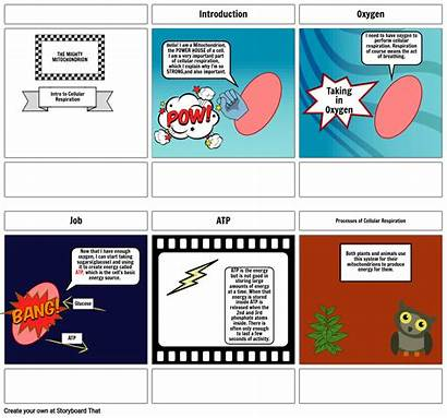 Comic Respiration Strip Cellular Storyboard Blob