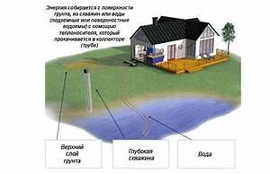 Siemens Radiateur Electrique A Inertie : radiateur electrique siemens prix metz levallois ~ Edinachiropracticcenter.com Idées de Décoration