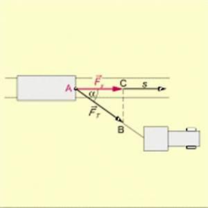 Arbeit W Berechnen : skalarprodukt zweier vektoren in mathematik sch lerlexikon lernhelfer ~ Themetempest.com Abrechnung