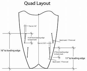 Quad Fin Placement Theory    Short Fat Board