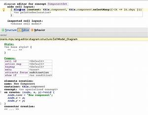 Diagramming Editor - Mps 3 2 Documentation