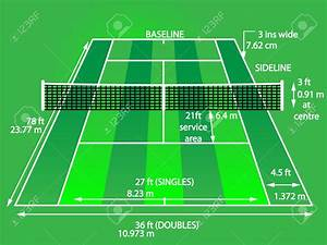 Are All Tennis Courts The Same Size