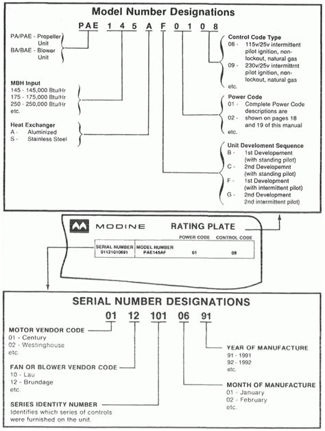 modine wiring diagram fuse box and wiring diagram
