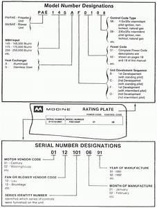 Modine Heater Wire Diagram