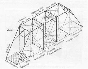 1000 images about balsa bridges on pinterest models With truss diagram parts of a truss pictures to pin on pinterest