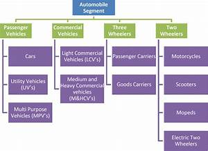 Roadmap For Lean Implementation In Indian Automotive