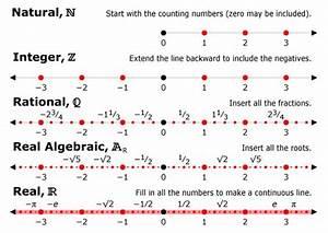 Mathification   Alexander R. Galloway