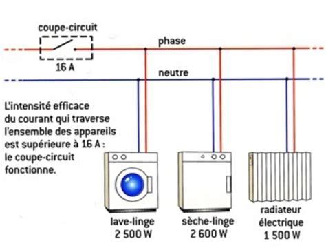 puissance d un lave linge puissance en watt d un lave linge 28 images 4816151 miele w865 n 176 14 module de puissance