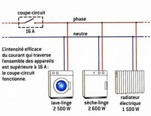 quelle puissance electrique pour une maison segu maison With puissance electrique pour une maison individuelle