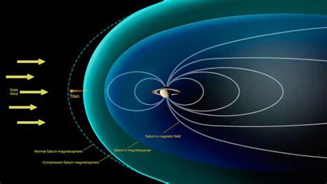 GOCO: Cassini observa Titán desnudo bajo el viento solar