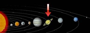 Saturn's Location in the Solar System (page 5) - Pics ...