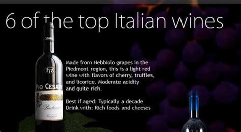 Best Italian Wines Best Italian Wines