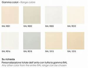 Ral 9010 Vs 9016 : image result for ral 9010 porta color canning ~ A.2002-acura-tl-radio.info Haus und Dekorationen
