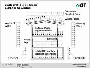 6 Aus 49 Berechnen : lasten vorlesung und bungen 1 semester ba architektur pdf ~ Themetempest.com Abrechnung