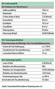 Was Kosten Pflasterarbeiten : was kosten pflasterarbeiten 28 images garten terrasse ~ Lizthompson.info Haus und Dekorationen