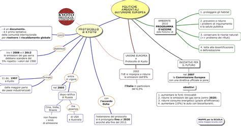 Illuminismo Sintesi by Mappe Per La Scuola Unione Europea E Protocollo Di Kyoto