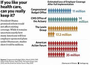 Chart: Millions Could Lose Health Coverage Under Obamacare ...