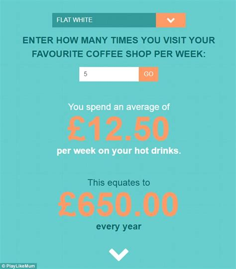 coffee addiction costing daily mail