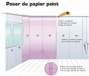 Pose De Papier Peint Intissé : pose du papier peint intiss les briconautes ~ Dailycaller-alerts.com Idées de Décoration