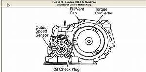 Where Is The Dip Stick For The Transmission Fluid On A