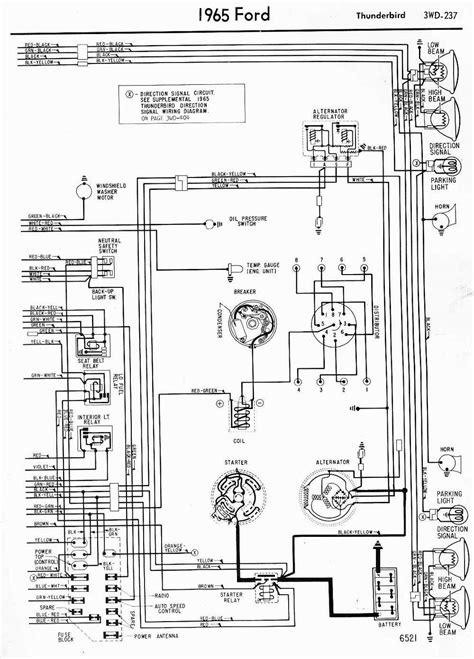 Wiring Diagrams Ford Thunderbird Part