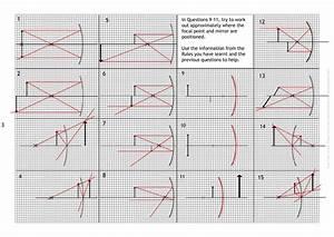 Ks4 Medical  Making Things Work  Electromagnetism