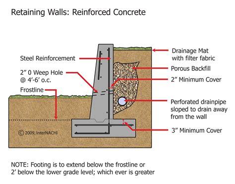 concrete retaining wall inspection gallery internachi