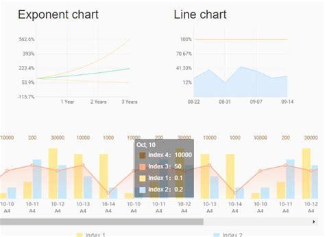 simple radar chart plugin  jquery  canvas radar   jquery plugins