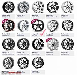 alloy wheels for the skoda laura page 2 team bhp With skoda rapid india