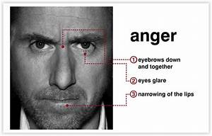 3D Character Animation: body language & facial expressions ...