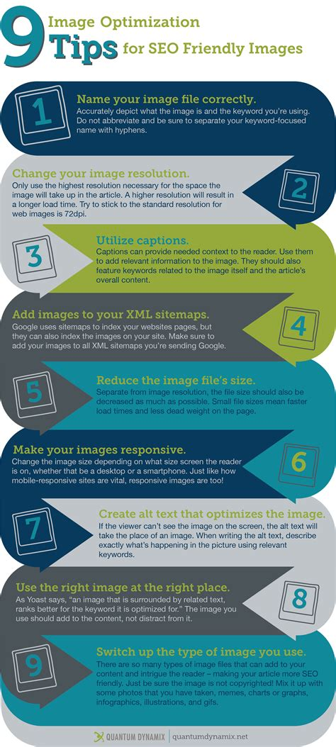 Create Seo Friendly Images With These Tips Quantum Dynamix