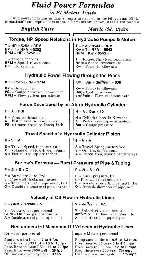 Hydraulic Cylinder Equations - Tessshebaylo