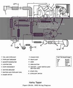 Key Switch Wiring Diagram For Harley Topper