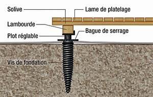 Vis De Fondation Castorama : quel support de terrasse bois choisir ~ Dailycaller-alerts.com Idées de Décoration