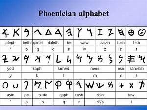Ancient Writing. - ppt download
