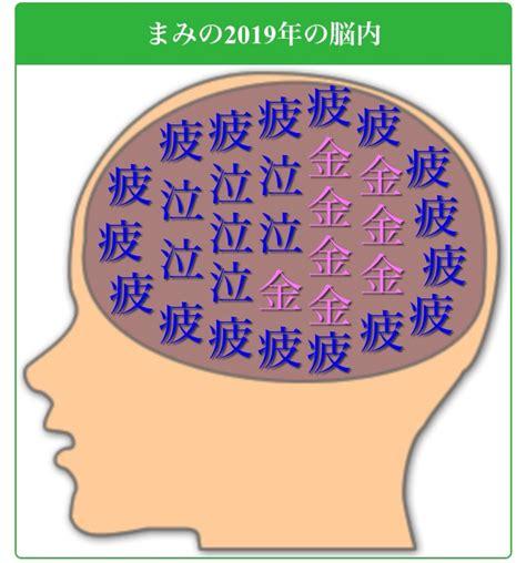 脳 内 メーカー 2019 恋愛