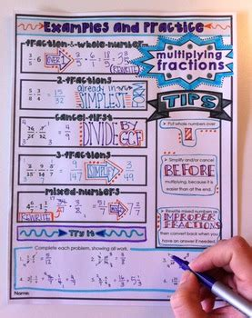 multiplying fractions doodle notes  math giraffe tpt