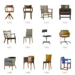 Evolution De La Chaise by Weisner Hager Chair Design History Past Designs Have