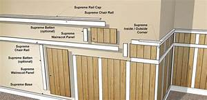 Wainscot panelling knee wall interior designs