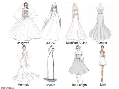wedding dresses  types  wedding dress silhouette