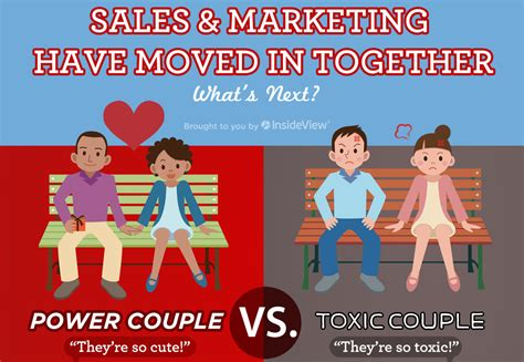 Marketing Sales by Sales Marketing Moved In Together What S Next