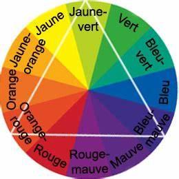 les arts appliques jumie With couleur froides et chaudes 14 couleur marron
