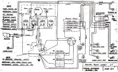 Sylvan Boat Fuse Box Auto Electrical Wiring Diagram