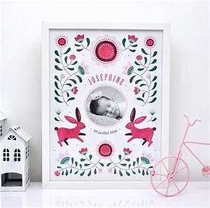 Les 75 meilleures images a propos de deco chambre bb sur for Affiche chambre bébé avec fleur de bach bonbon