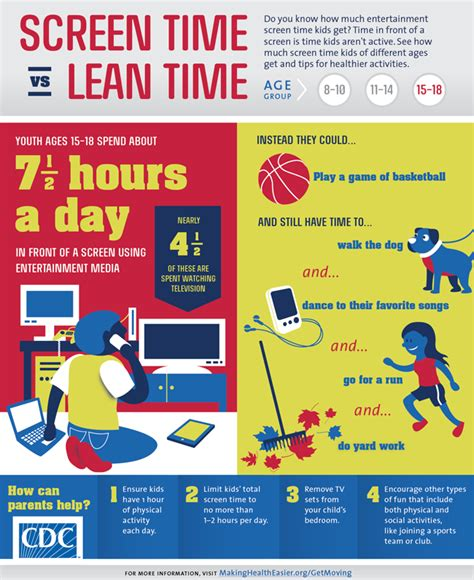cdc infographics screen time vs lean time nccdphp community health