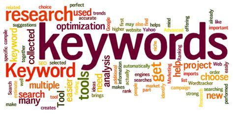 reasons    keyword research tool